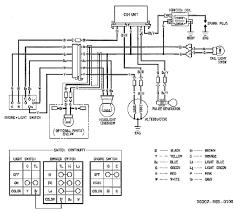 Read or download 110cc wiring diagram for free wiring diagram at ajaxdiagram.frontepalestina.it. Honda Atv Wiring Schematic More Diagrams Computing