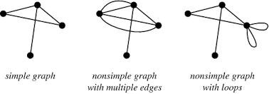 Simple Graph From Wolfram Mathworld