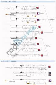 Mhx Rod Guide Spacing Chart Pictures To Pin On Pinterest