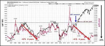 Precious Metals A Ticking Time Bomb Investing Com