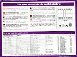 36 Expert Dakka Paint Conversion Chart