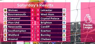premier league table fixtures results