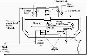 watt hour meter diagram diy enthusiasts wiring diagrams \u2022 Form 2S Meter explain about 3 basic types of energy meters rh edgefx in kilowatt hour meter diagram ge watt hour meter diagram