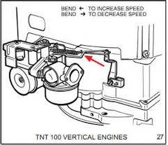 lawn blade lawn mower manual us lawn blade lawn mower manual 5 hp tecumseh engines carburetor linkage diagram 540 x 471 png