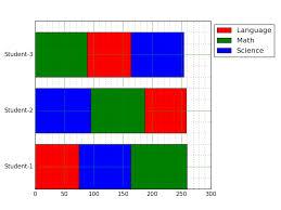 Python Horizontal Bar Chart Matplotlib Bar Chart Create A Horizontal Bar Chart With