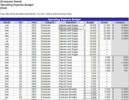 Budget Expenses Template Free Annual Operating Budget Templates Invoiceberry