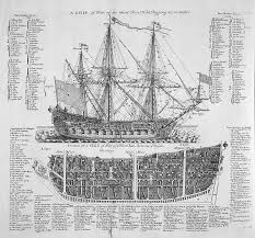 nautical sailing terms words phrases nomenclature and showing diagram of a square rigged man of war sailing ship showing its nomenclature see