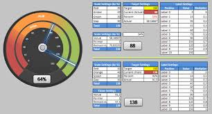 53 Abundant Dial Chart In Excel 2010
