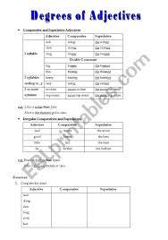 Degrees Of Adjectives Esl Worksheet By Guidinhacastela