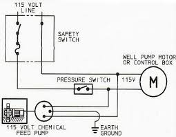 well pump control box wiring diagram well image water pump switch wiring diagram water auto wiring diagram schematic on well pump control box wiring