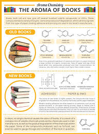 aroma of books