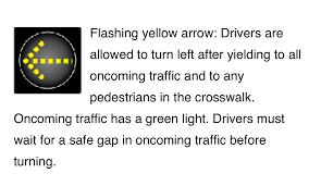 Image result for image yellow flashing left turn signal