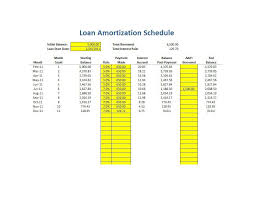 Arm Amortization Schedule 28 Tables To Calculate Loan Amortization Schedule Excel