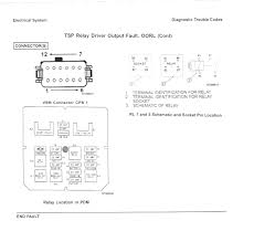 my hyster forklift has a fault code on Wiring Diagram For Hyster 50 Forklift Nissan 50 Forklift Parts Diagram