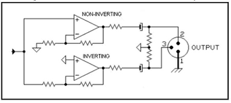 balanced and unbalanced connections presonus balanced output inverting and non inverting op amps