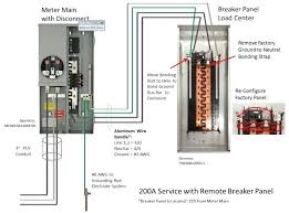 square d 100 amp sub panel wiring diagram service homeline data full size of 100 amp breaker box wiring diagram sub panel homeline outdoor service trusted o