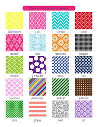 Names Of Patterns