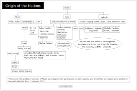 One Step Behind Him Chart Origin Of The Nations