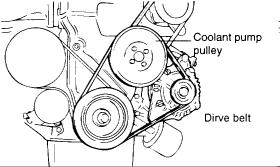 1997 hyundai elantra engine diagram automotive wiring diagram \u2022 1997 Hyundai Tiburon Netrual Saftey Switch 1997 hyundai elantra i bought a timing belt rh 2carpros com engine elantra diagram 2017hyundai hyundai tiburon engine diagram