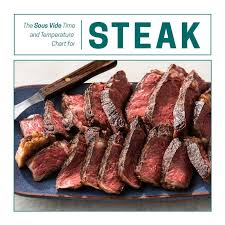 Omahasteaks Com Steak Cooking Chart Steak Cooking Chart Latest News Breaking News Headlines