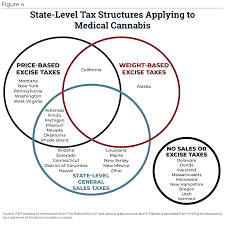 Sales Tax By State 2019 Chart Diagram Of Calif Sales Tax Wiring Diagrams