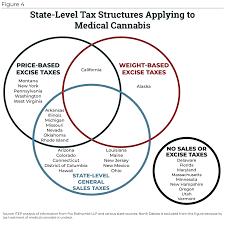 Diagram Of Calif Sales Tax Wiring Diagrams