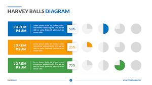 Harvey Balls Chart Template Harvey Balls Diagram Powerslides