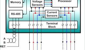 400 amp service panel amp service 2 amp panels amp meter base 400 amp service panel amp service 2 amp panels amp meter base wiring diagram awesome