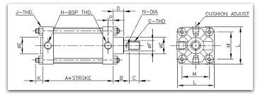 Pneumatic Cylinder Size Chart Standard Pneumatic Cylinders Pneumatic Cylinders Iso