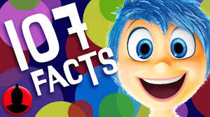 Image result for about inside out