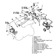 Mitsubishi pajero 3 5 2005 7 resize 665 2c648 pajero alternator wiring diagram pajero