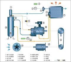 ingersoll rand air compressor wiring diagram wiring schematic for ingersoll rand air compressor wiring diagram ingersoll rand t30 pressor wiring diagram ingersoll