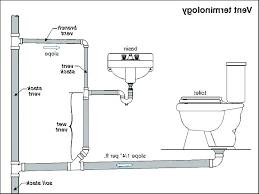 Toilet Drain Inversiondigital Co