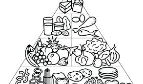 Food Pyramid Coloring Sheet Page Printable Pages Groups Arianeo Win