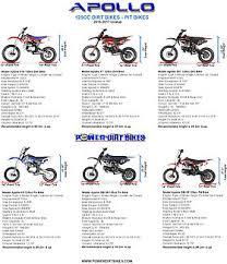 Motorcycle Types Chart Dirt Bike Sizing Dirt Bike Size Chart 2019 Power Dirt Bikes