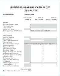 Business Plan Startup Costs Template Free Start Up Expenses Psyall