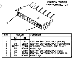 2002 jeep tj ignition wiring diagram 2002 Mercury Ignition Switch Wiring Diagram 4 Wire Ignition Switch Diagram
