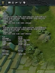 fixed givebots cheat command not working page 2