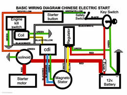 roketa 150 scooter wiring diagram wiring diagram libraries roketa 150 scooter wiring diagram