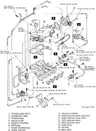 intake manifold 1999 Miata Fuse Box Diagram 1999 Miata Fuse Box Diagram #47 92 Miata Fuse Box Diagram