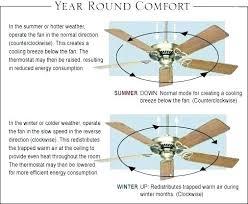 ceiling fans direction for summer seasons ceiling fan ceiling fans direction for seasons ceiling fan design