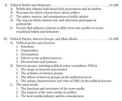 campaigns and elections ap government and politics net
