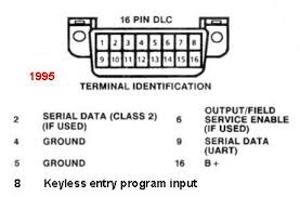 aldl to usb wiring diagram manual e book aldu1 moates supportaldl to usb wiring diagram 15