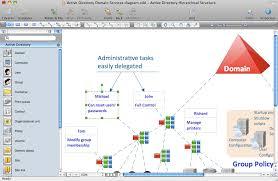 active directory diagrams solution   conceptdraw comactive directory diagrams solution for mac os x