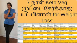 Indian Vegetarian Ketogenic Diet Plan For Weight Loss 7 Day Diet Chart No Egg Veg Indian Keto