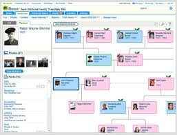 Family Tree Maker Templates Online Family Trees Magdalene Project Org
