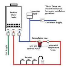 similiar water heater circulating pump diagram keywords of hot water circulating pump diagram watts recirculating hot water