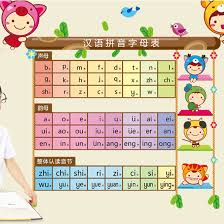 First of all tap on the alphabet letters below and learn the pronunciations. Colorful 26 Words Cartoon Cute Doll Stickers Chinese Phonetic Alphabet Children S Room Kindergarten Decorative Wall Stickers Wall Sticker Decorative Wall Stickersstickers Chinese Aliexpress