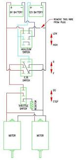 2003 yamaha raptor 660 wiring diagram wiring diagrams and schematics yamaha raptor 660 diagrams image about wiring