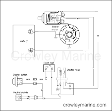 electric start kit crowley marine wiring diagram